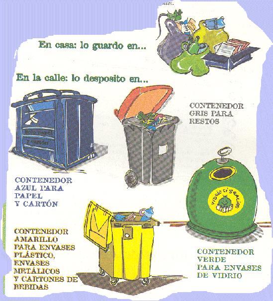 encuesta sobre la basura: